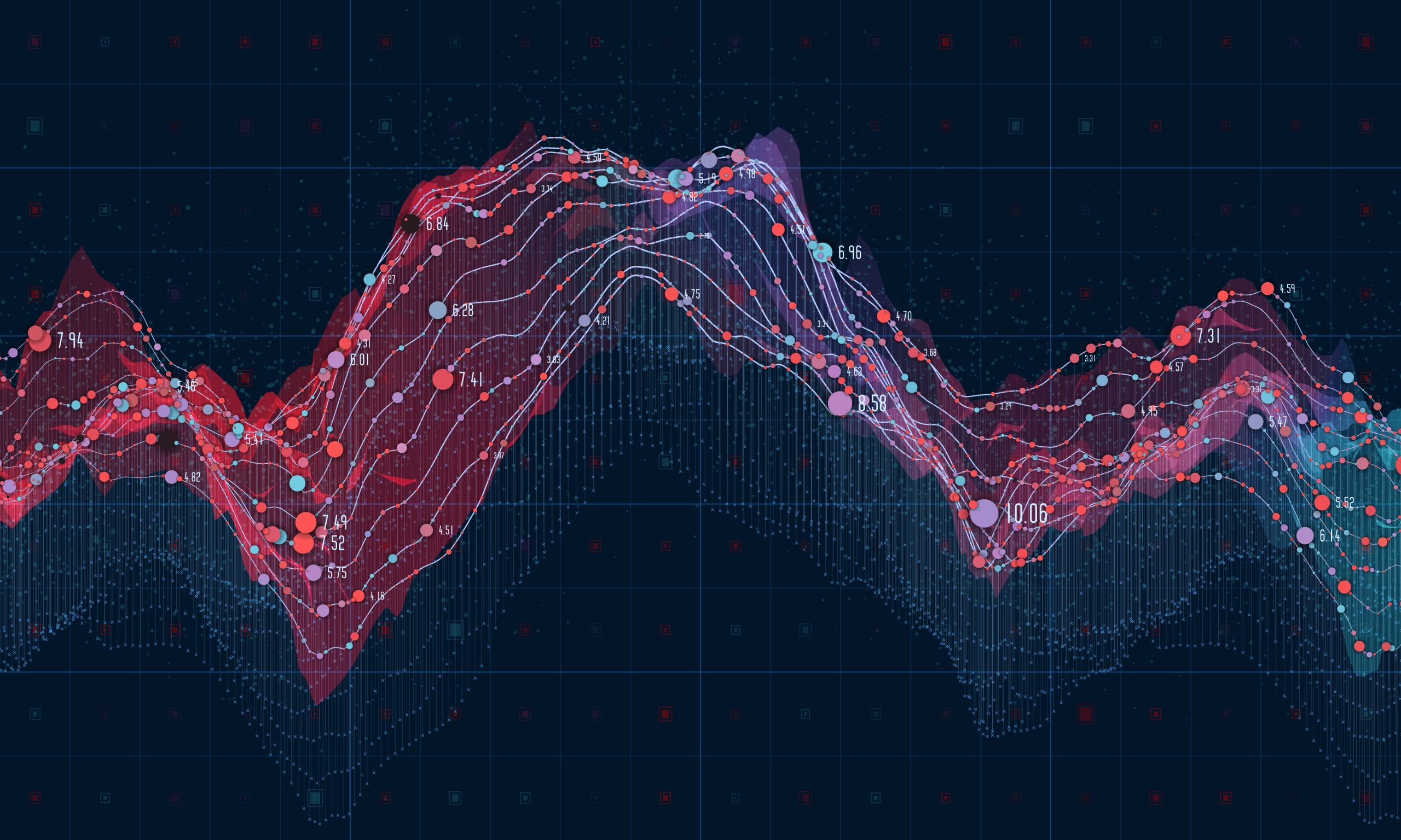 data visualisatie in de zorg